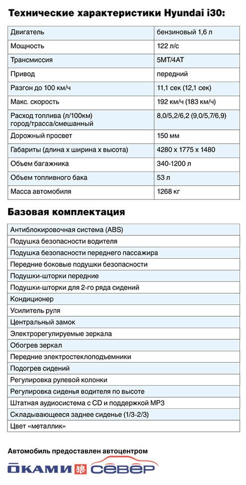 Универсал лада веста кросс sw фото цены характеристики
