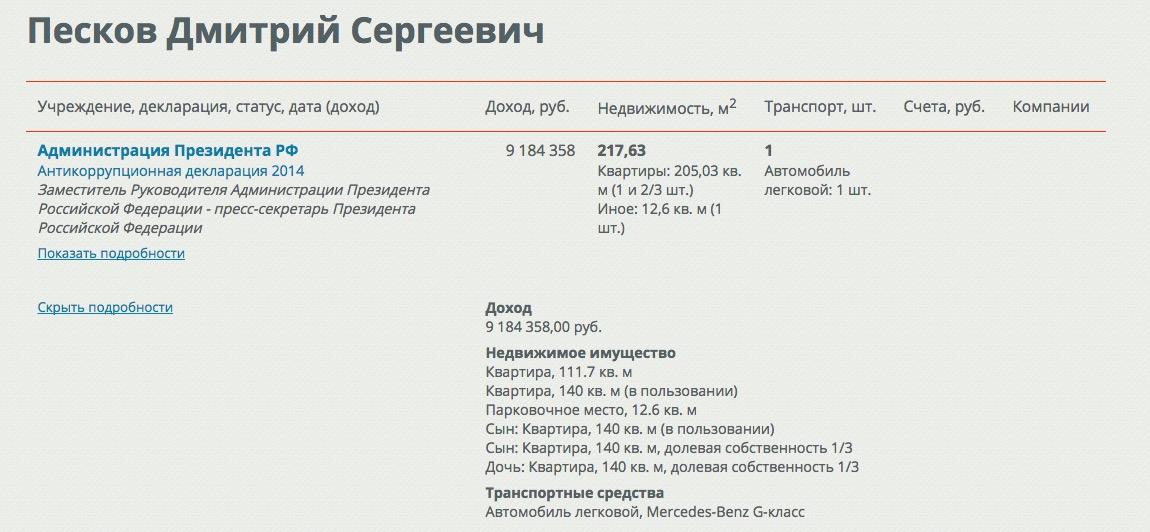 Скрин-шот — ЖЖ Алексея Навального