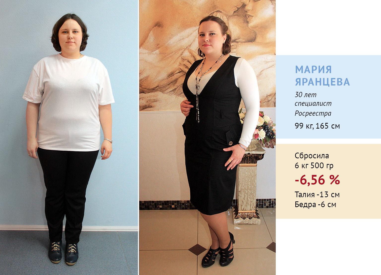Моя История Похудения Отзывы. Истории похудения