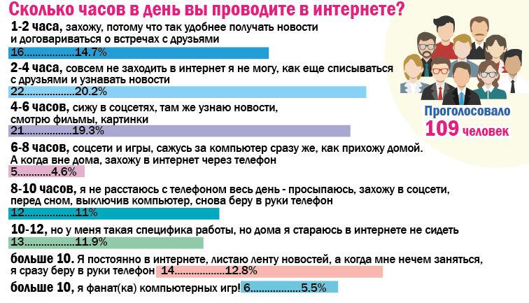 Инфографика-01