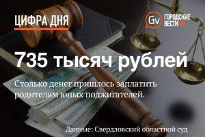 GV-TSifra-dnya-3