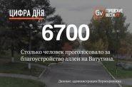 GV-TSifra-dnya-4
