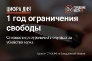 GV-Tsifra-dnya