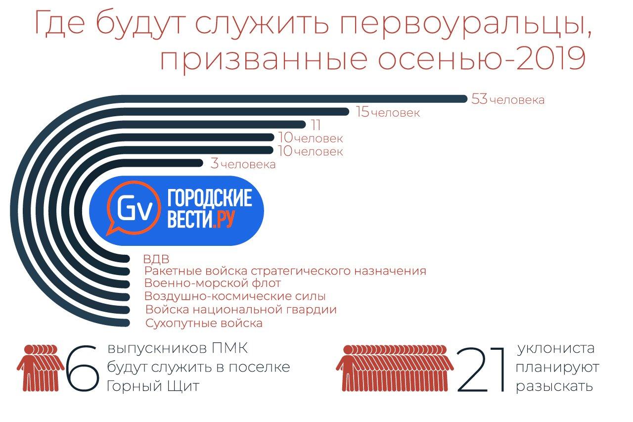 osennij-prizyv-2019