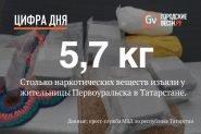 GV-TSifra-dnya-1