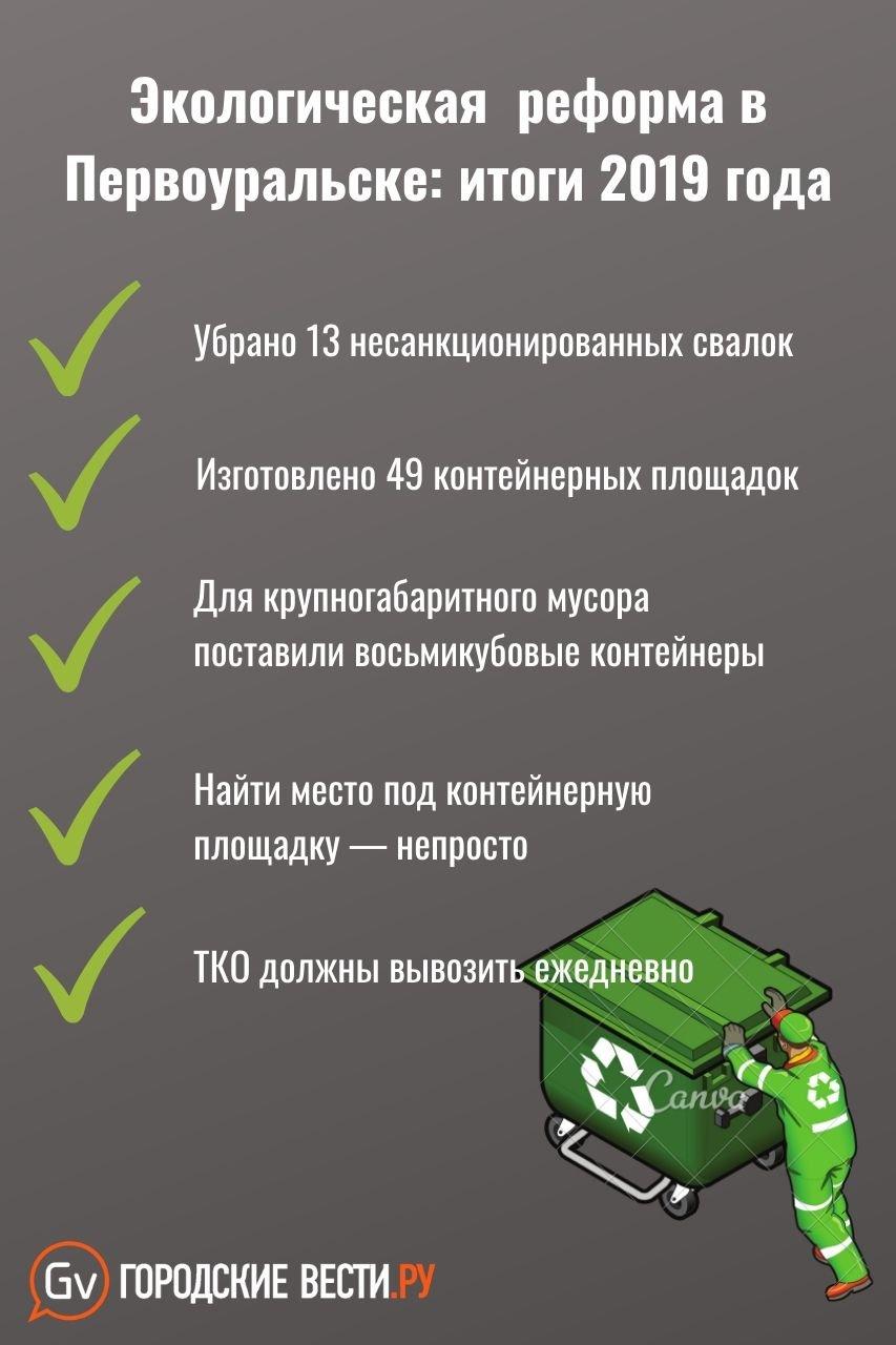 Ekologicheskaya-reforma-v-Pervouralske_-itogi-2019-goda