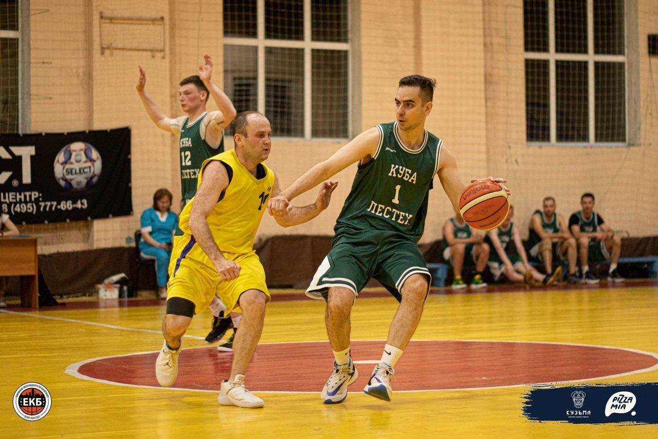sfera-basketbol-pervenstvo-ekb-3